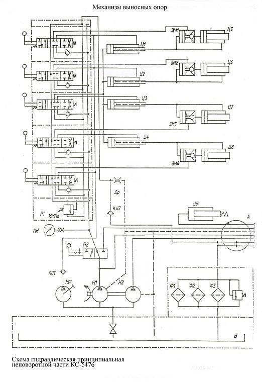 Схема гидравлическая принципиальная кс 55713-3 описанием